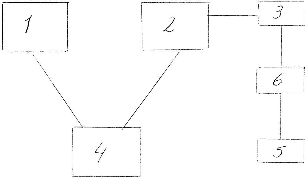 Система мониторинга динамики замеса теста в тестомесильных машинах