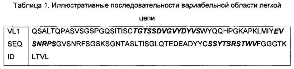 Белки, связывающие антиген - лиганд cd30 человека