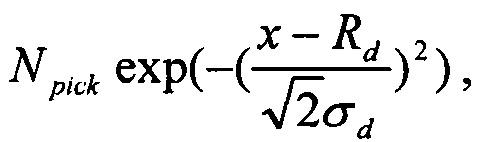 Способ определения температурной зависимости двумерного распределения потенциала в двухзатворных симметричных полностью обедненных полевых транзисторах со структурой кремний на изоляторе с гауссовым вертикальным профилем легирования рабочей области