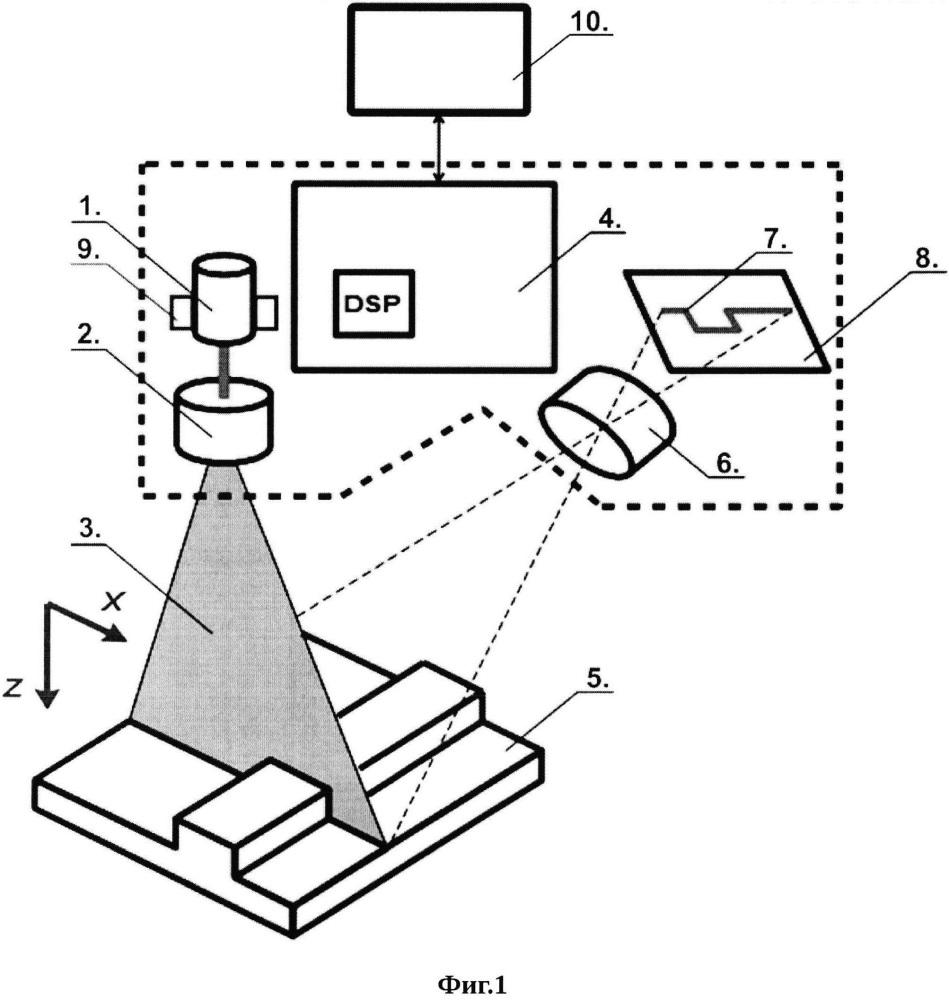 Лазерный профилометр для определения геометрических параметров профиля поверхности