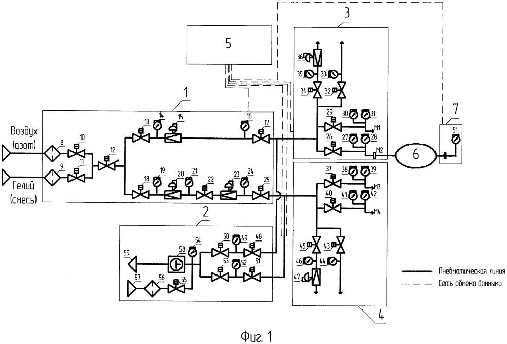 Пневмосистема для контроля герметичности изделия