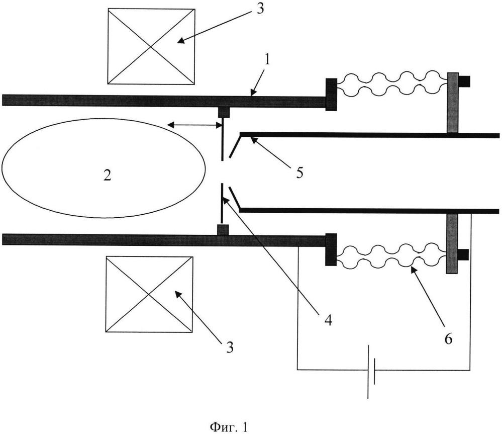 Источник пучка ионов на основе плазмы электронно-циклотронного резонансного разряда, удерживаемой в открытой магнитной ловушке