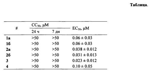 Периленилтриазолы - ингибиторы репродукции вируса клещевого энцефалита