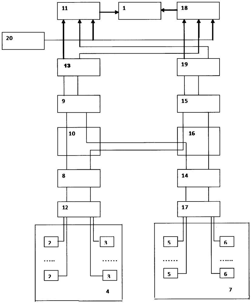 Автоматизированная система мониторинга, защиты и управления оборудованием электрической подстанции