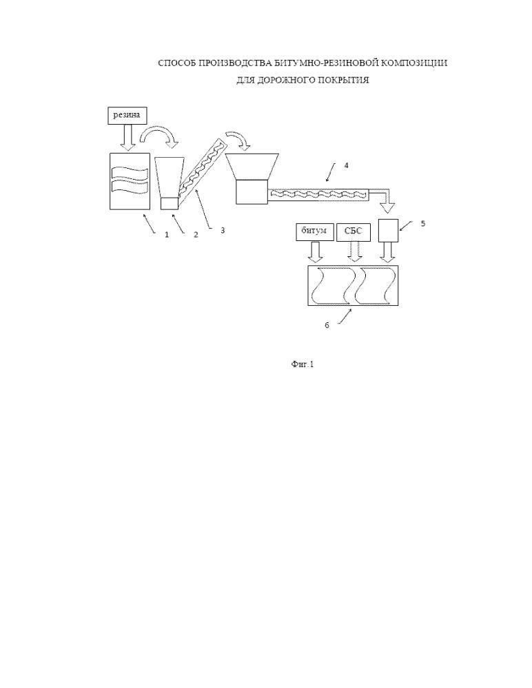 Способ производства битумно-резиновой композиции для дорожного покрытия