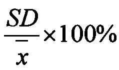 Способ количественного определения амантадина в плазме крови