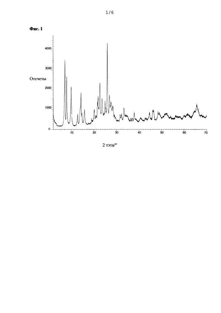 Способ получения титансодержащего цеолитного материала, имеющего каркасную структуру mww