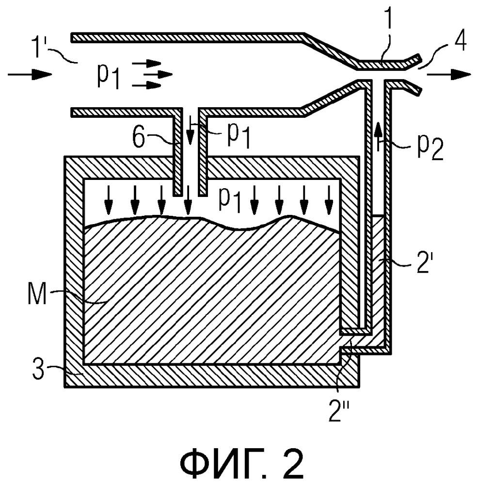 Безнасосное распыление и сжигание металла посредством создания пониженного давления и соответствующий контроль потока материала