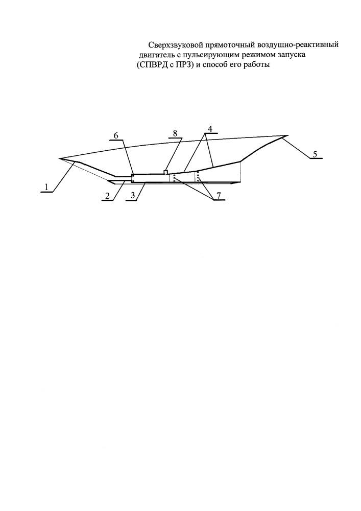 Сверхзвуковой прямоточный воздушно-реактивный двигатель с пульсирующим режимом запуска (спврд с прз) и способ его работы