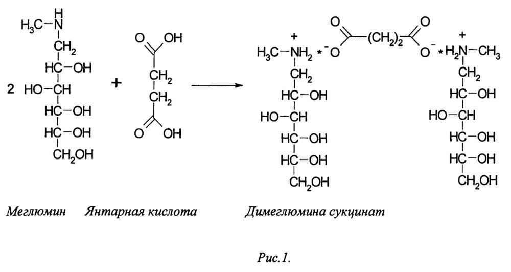 Лекарственная композиция цитопротекторного действия и способ ее получения