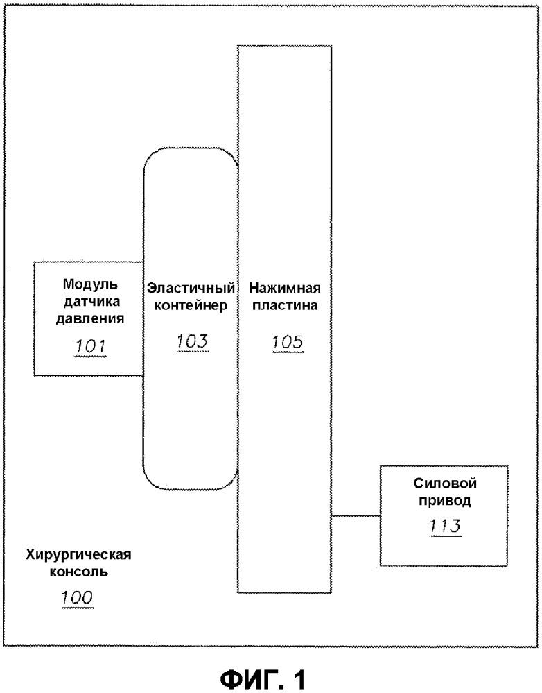 Системы и способы для измерения наружного давления