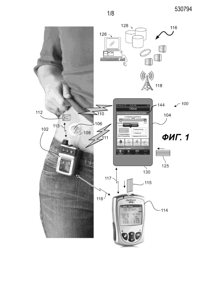 Системы измерения глюкозы и способы представления информации в виде значков