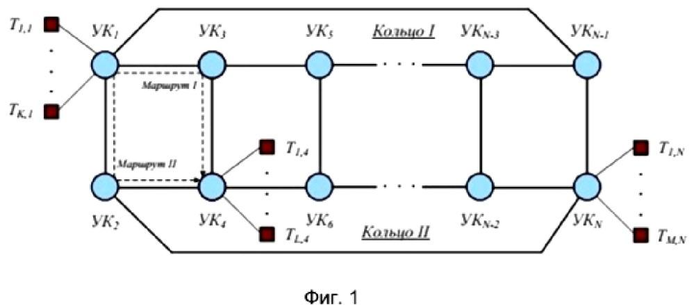Способ обмена данными и устройство управляющего узла сети