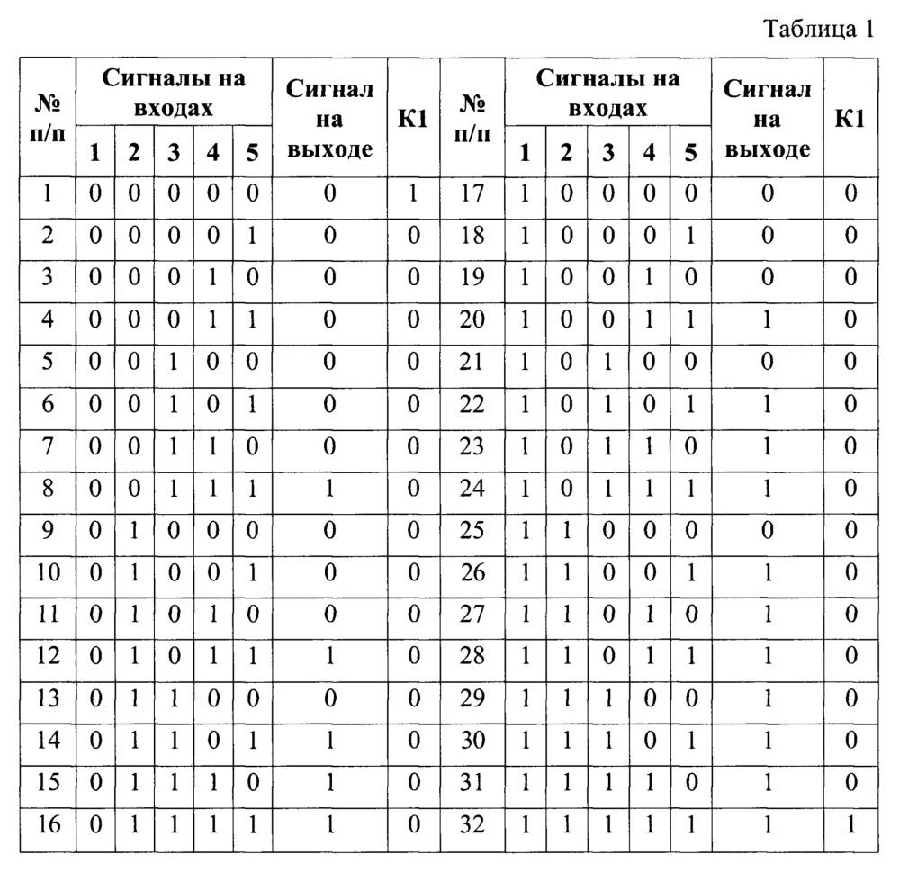 Управляемый мажоритарный элемент три из пяти