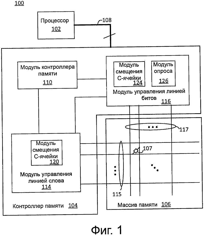 Схема смещения памяти с узлами пересечения