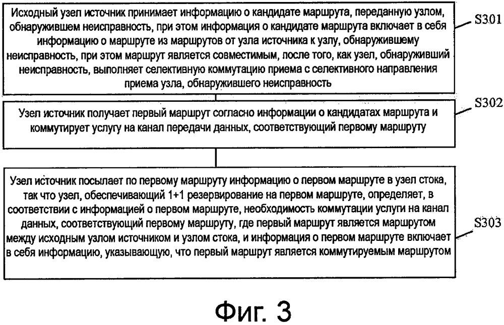 Способ и система 1+1 сквозной двунаправленной коммутации и узел