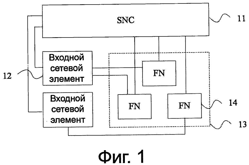 Устройство обработки данных в беспроводной сети и система беспроводной сети