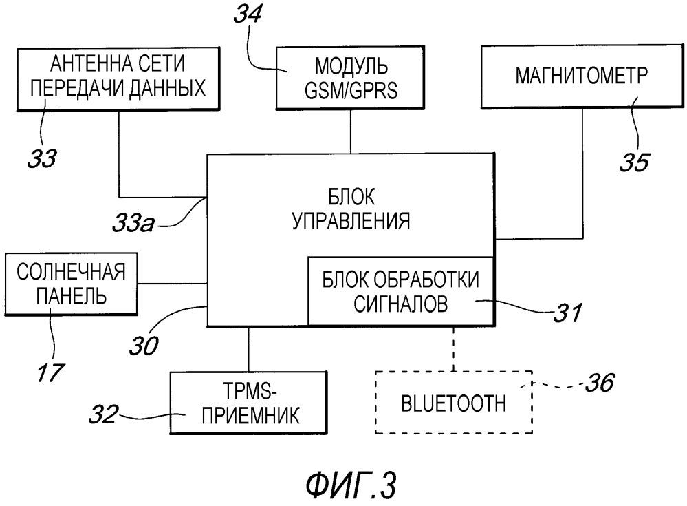 Устройство и узел для обнаружения параметров шин проходящих транспортных средств