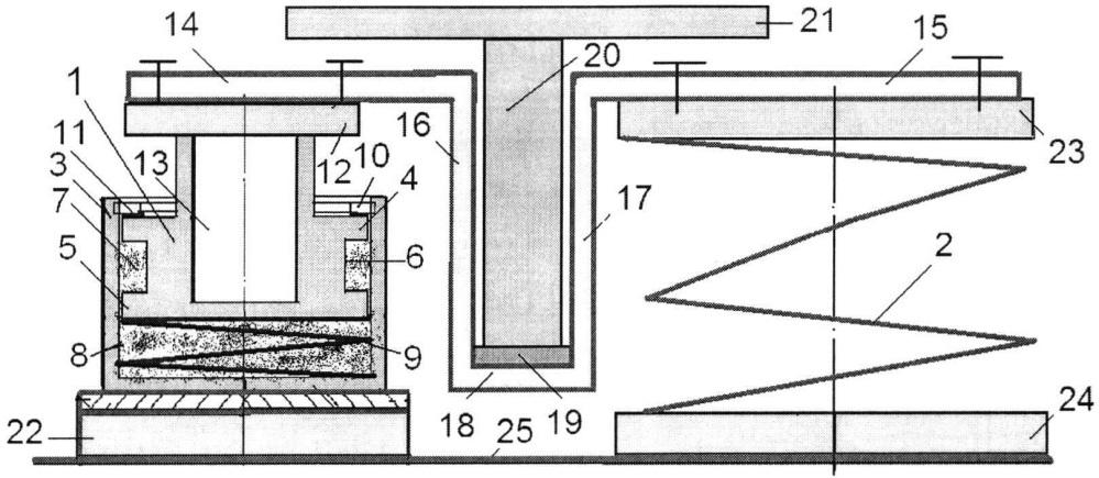 Виброизолятор с параллельно соединенными упругодемпфирующими элементами