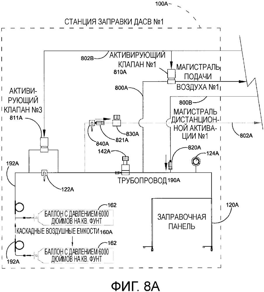 Система дистанционной активации заправочной станции для дыхательных аппаратов