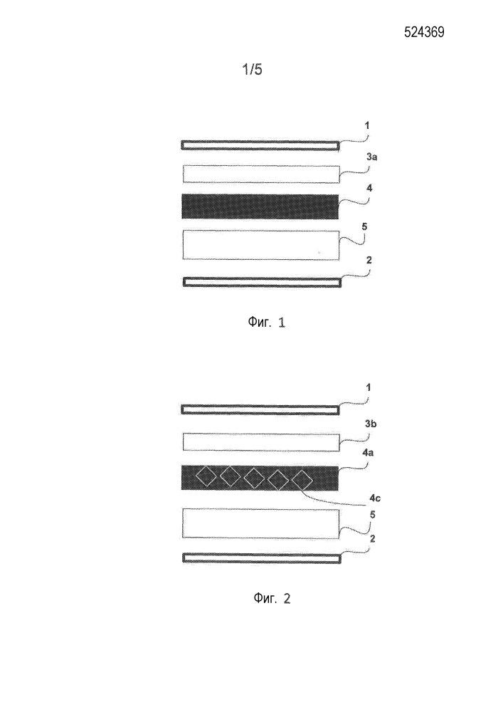 Устраняющий неприятный запах материал, полученный методом экструзии, содержащий частицы, заключенные в полимерной матрице