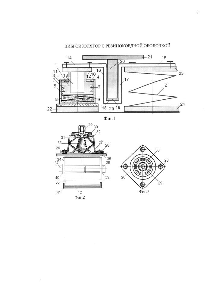 Виброизолятор с резинокордной оболочкой