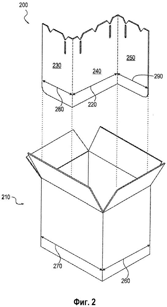 Способ и устройство для упаковки и демонстрации винных бутылок