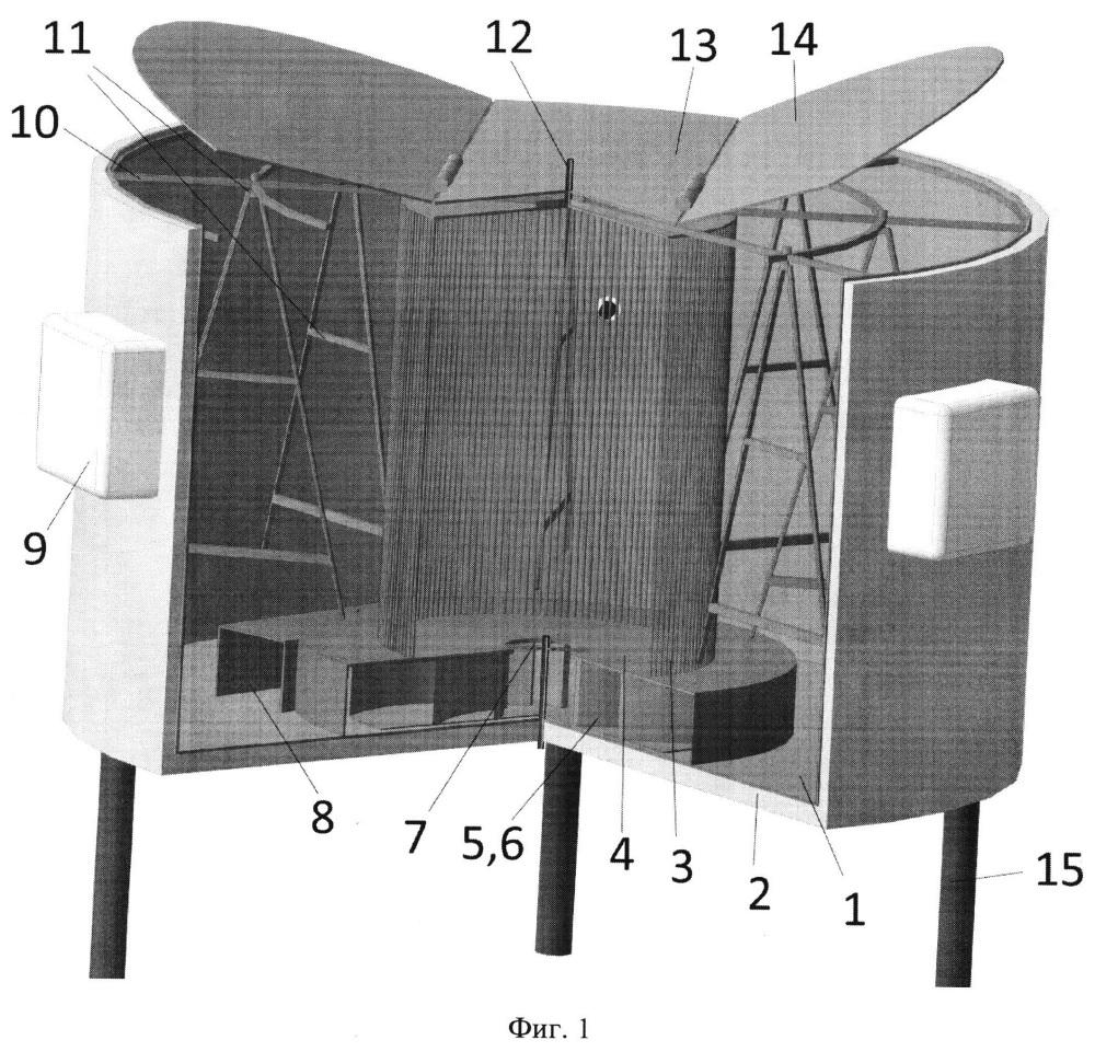 Аэродинамическая сушилка пушно-мехового сырья с воздействием электромагнитного поля сверхвысокой частоты