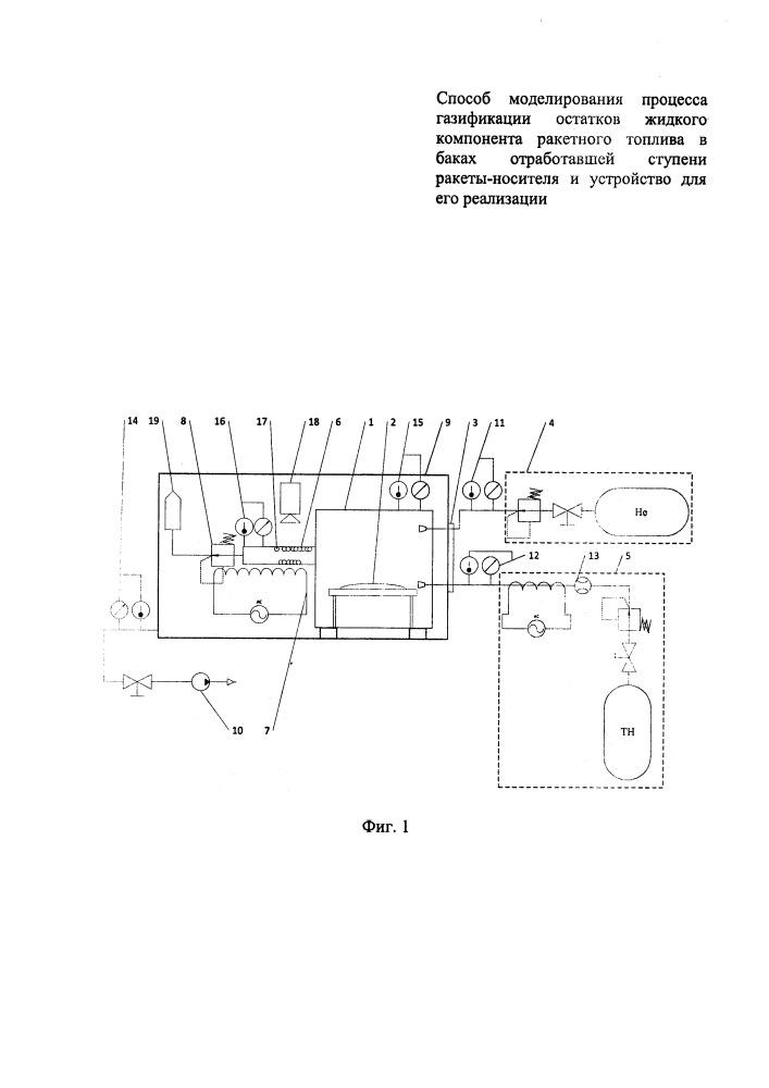 Способ моделирования процесса газификации остатков жидкого компонента ракетного топлива в баках отработавшей ступени ракеты-носителя и устройство для его реализации