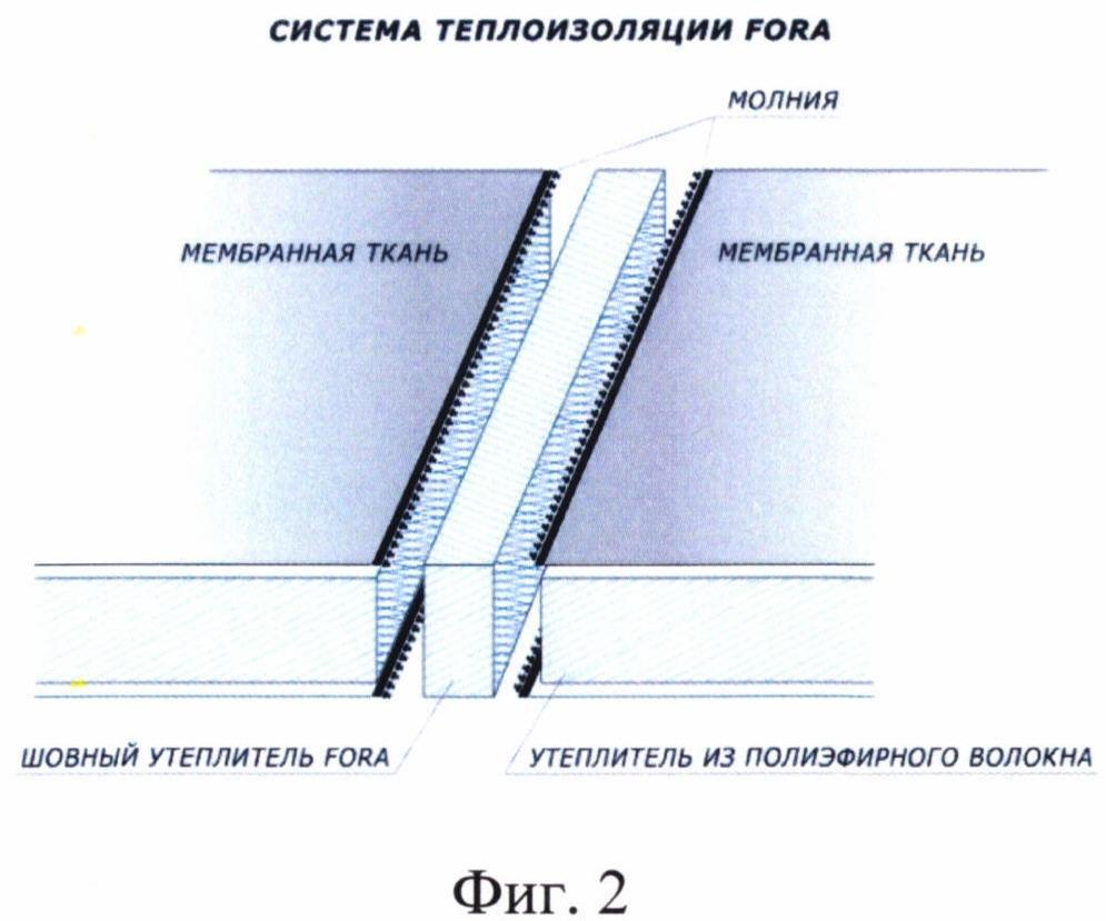 Изоляционный материал