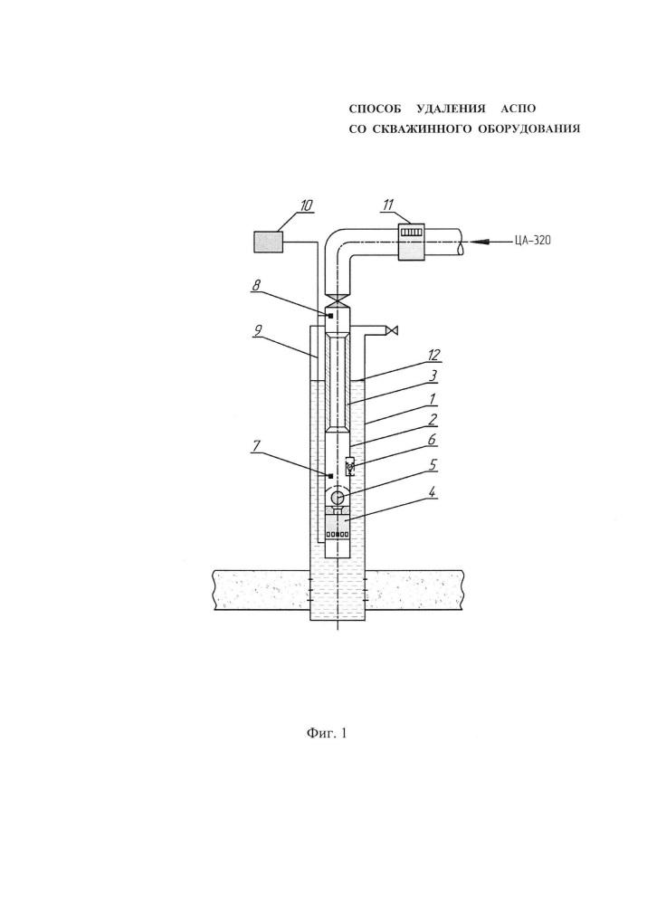 Способ удаления аспо со скважинного оборудования