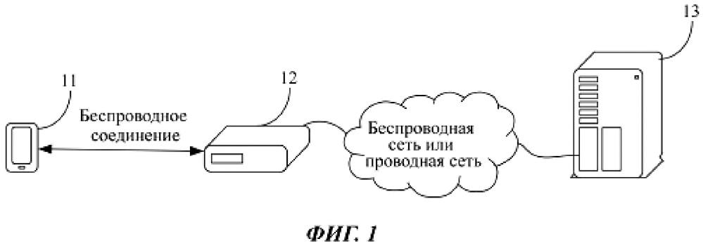 Способ и устройство для проверки состояния соединения
