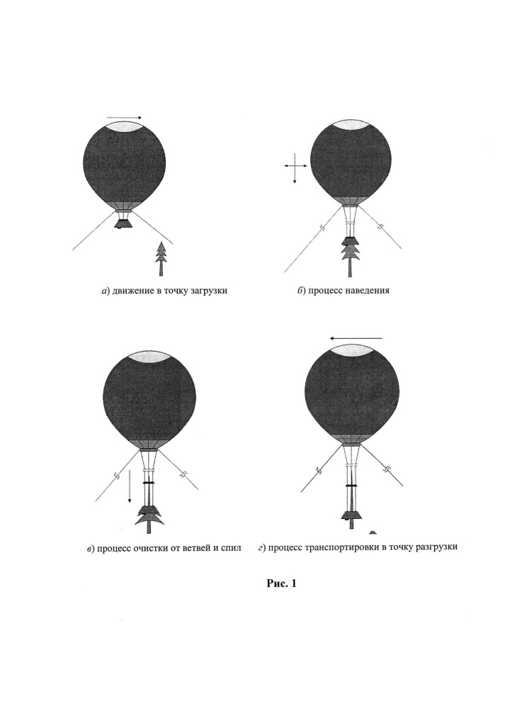 Разделяющийся грузозахватный механизм нисходящего типа движения