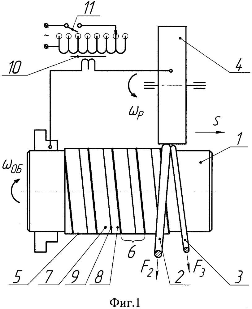Способ формирования металлопокрытия электроконтактной приваркой присадочной проволоки