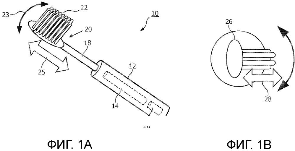 Электрическая зубная щетка со множеством движений щетинок, создающих эффективное очищение со слышимым звуком, для воздействия на сознание