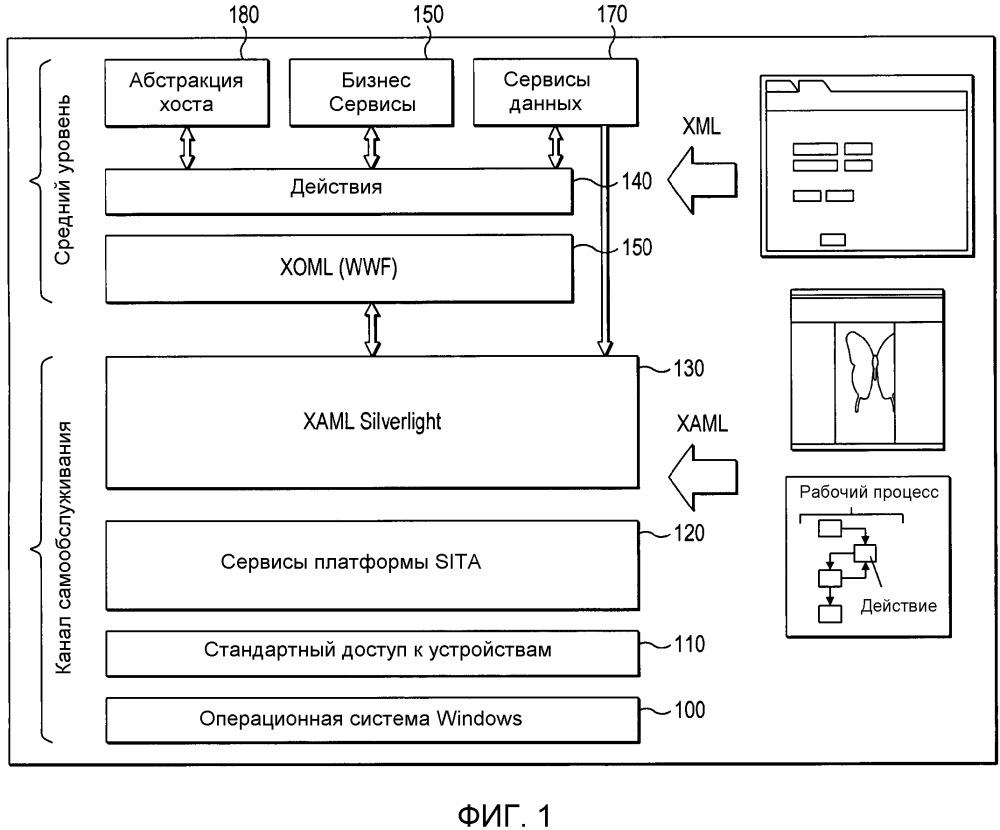 Инструмент разработки программных приложений