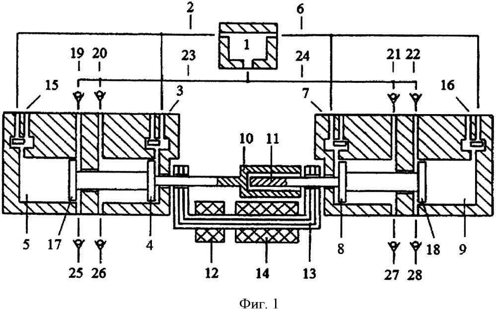Способ смазки пары трения поршень-цилиндр свободнопоршневого энергомодуля с внешней камерой сгорания