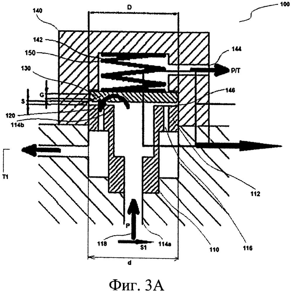 Усовершенствованный высокорасходный клапан в системе безопасности паровой турбины