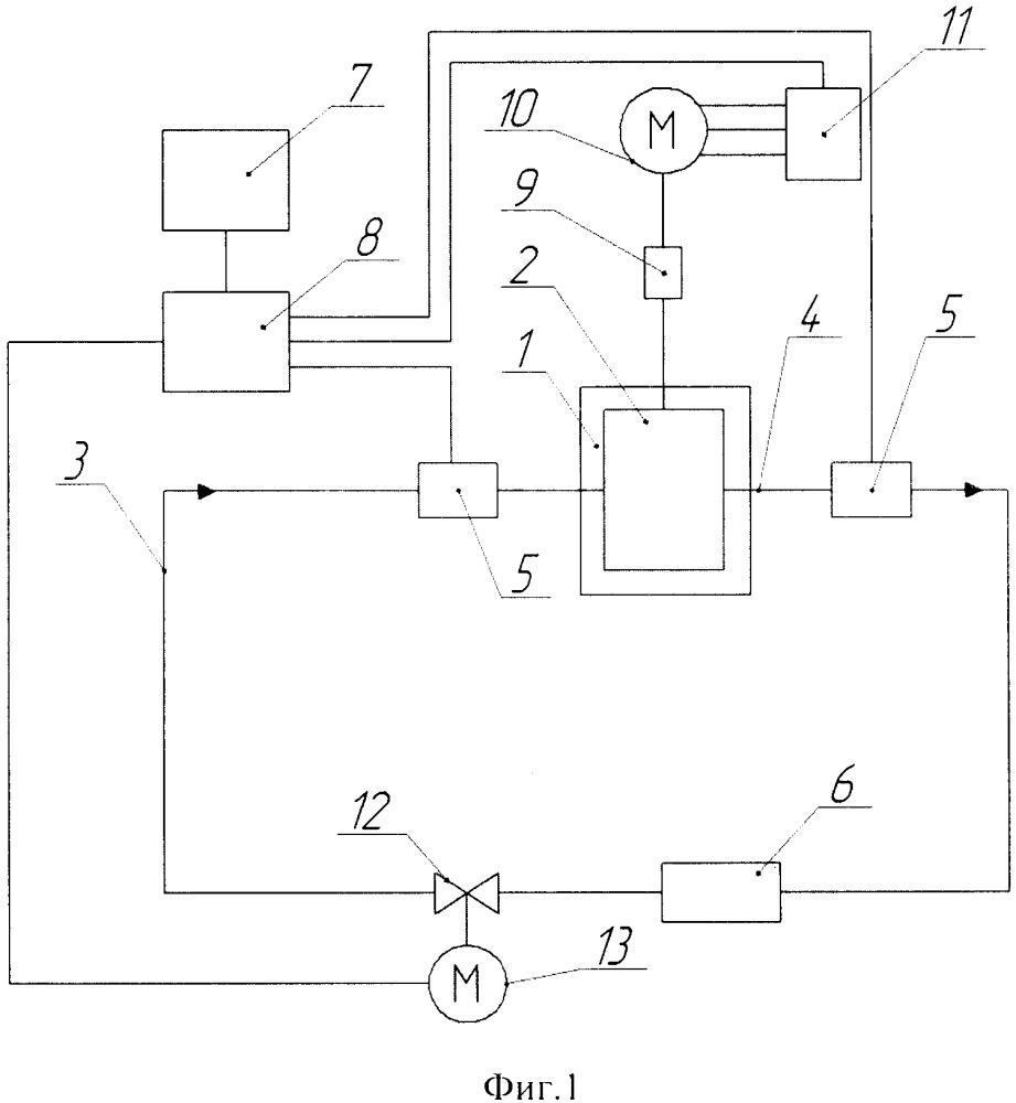 Экспериментальная установка для исследования характеристик насосов