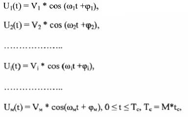 Устройство контроля параметров движения транспортного средства (черный ящик)