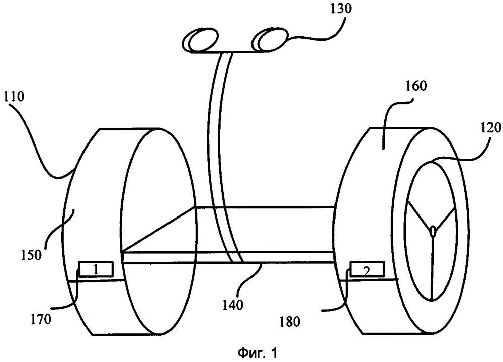 Тележка с противовесом, способ и устройство управления тележкой с противовесом