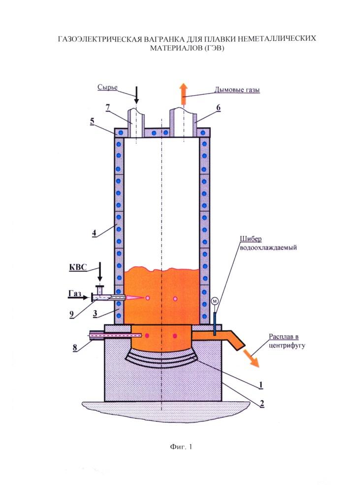 Газоэлектрическая вагранка (гэв) для плавки неметаллических материалов