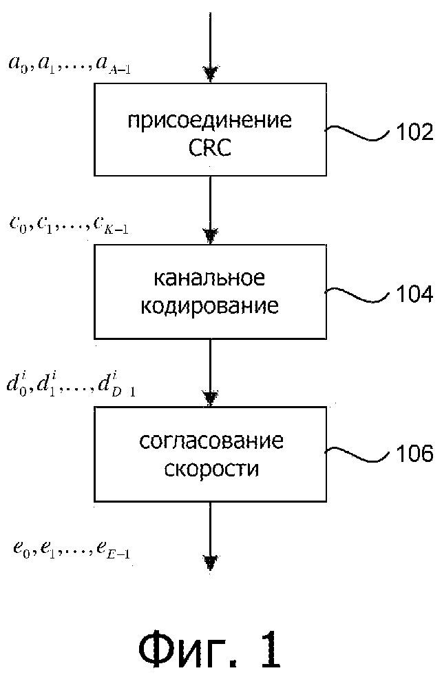 Индексирование элементов расширенного канала управления для пространства поиска физического нисходящего канала управления
