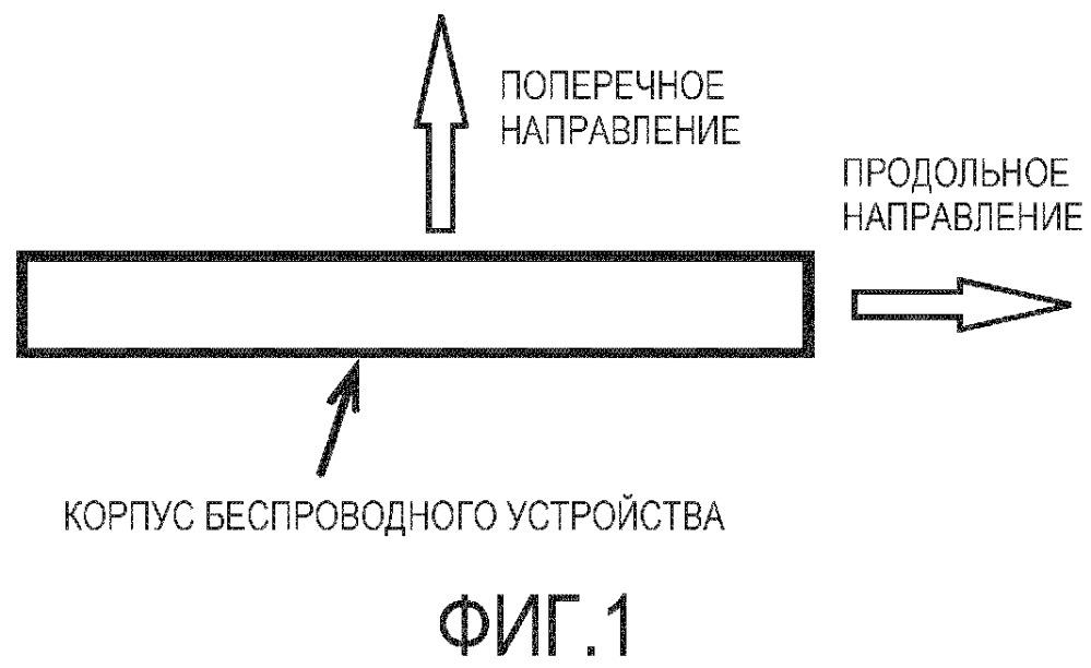 Устройство для преобразования электромагнитного излучения в постоянный ток