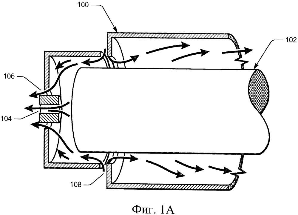 Система впускного потока для пробоотборника