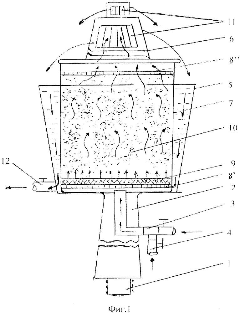 Устройство для регенерации бытовых фильтр-картриджей питьевой воды
