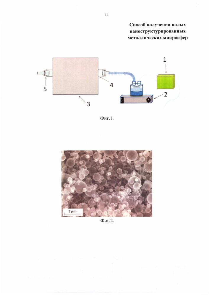 Способ получения полых наноструктурированных металлических микросфер