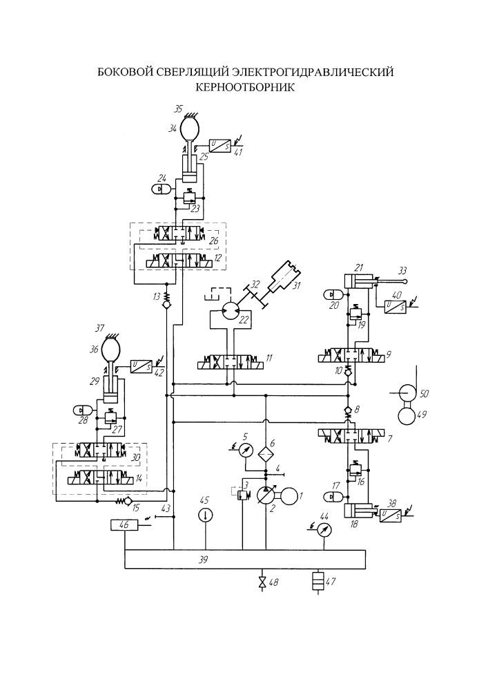 Боковой сверлящий электрогидравлический керноотборник