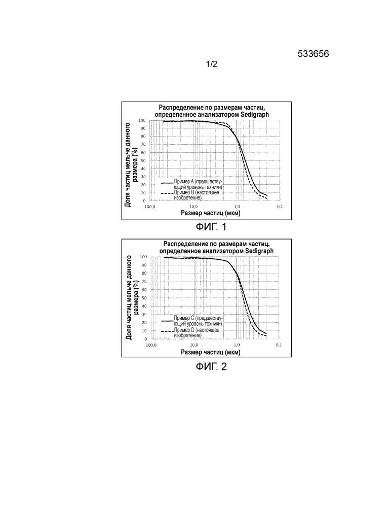 Способ улучшения распределения по размерам частиц содержащего карбонат кальция материала