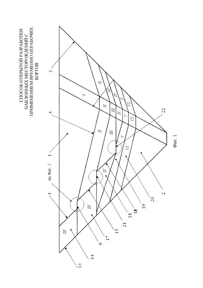 Способ открытой разработки наклонных месторождений с применением временно нерабочих бортов